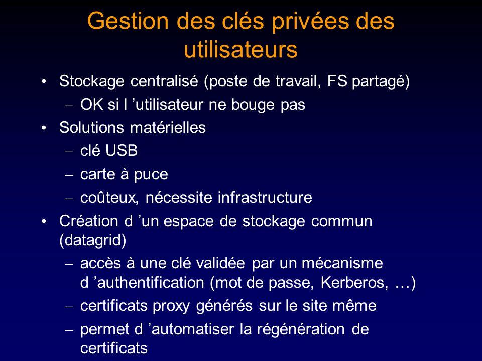 Gestion des clés privées des utilisateurs