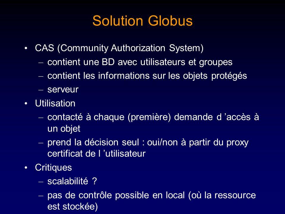Solution Globus CAS (Community Authorization System)