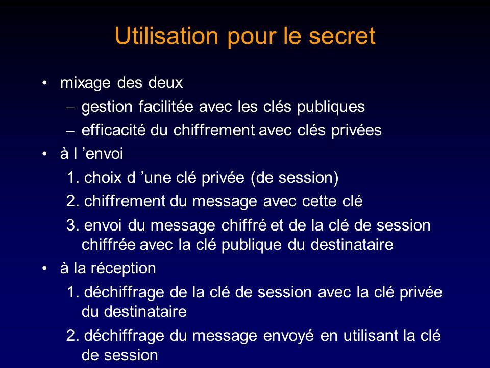 Utilisation pour le secret