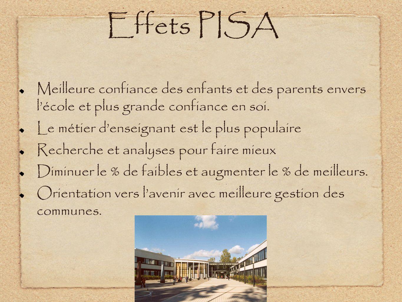 Effets PISA Meilleure confiance des enfants et des parents envers l'école et plus grande confiance en soi.