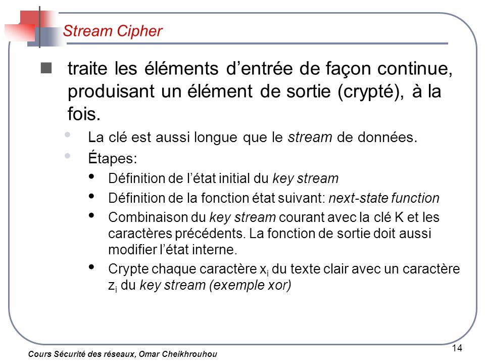 Stream Cipher traite les éléments d'entrée de façon continue, produisant un élément de sortie (crypté), à la fois.