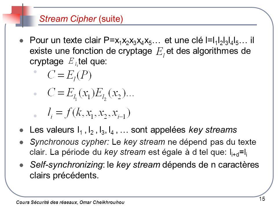 Les valeurs l1 , l2 , l3, l4 , … sont appelées key streams