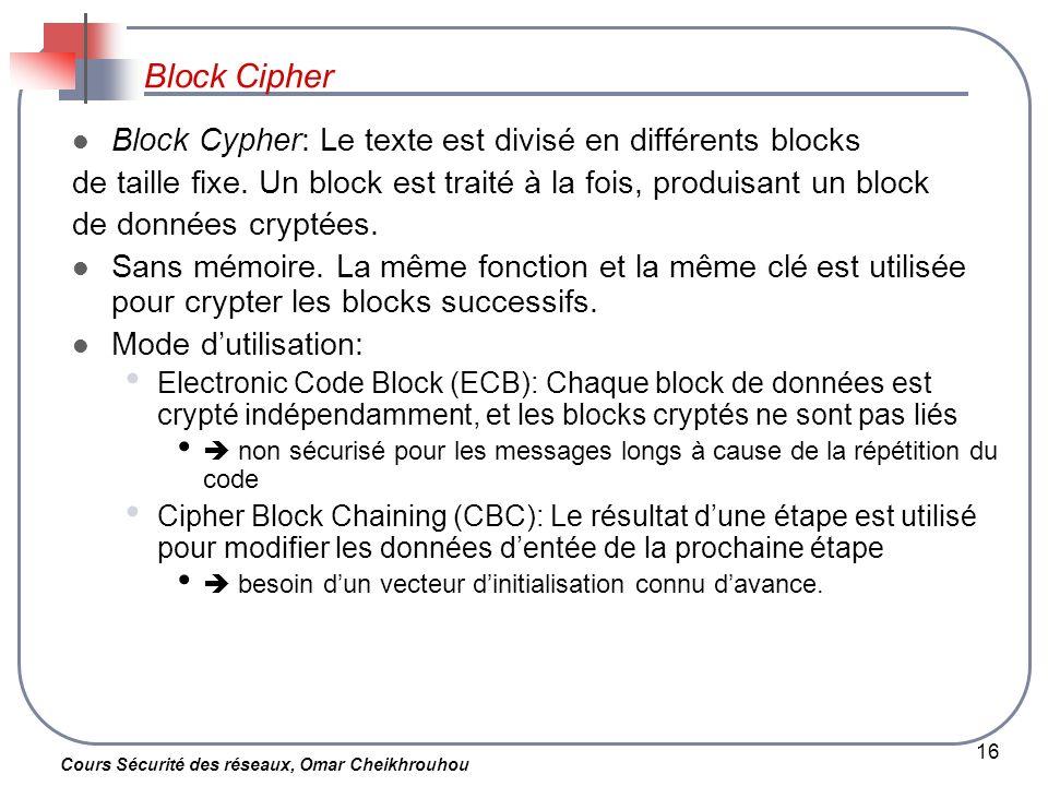 Block Cipher Block Cypher: Le texte est divisé en différents blocks