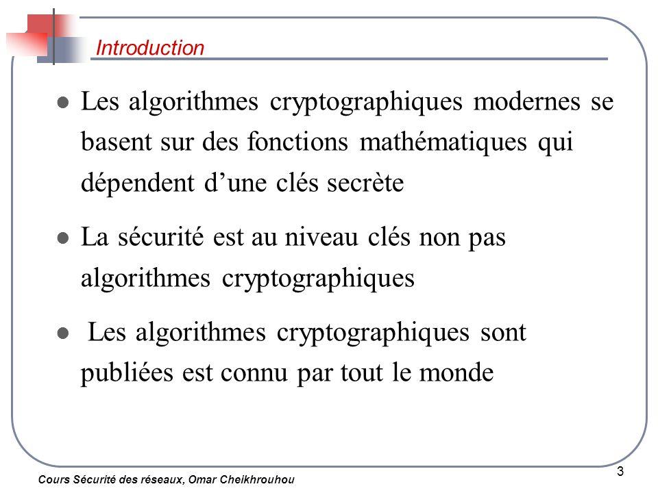 La sécurité est au niveau clés non pas algorithmes cryptographiques