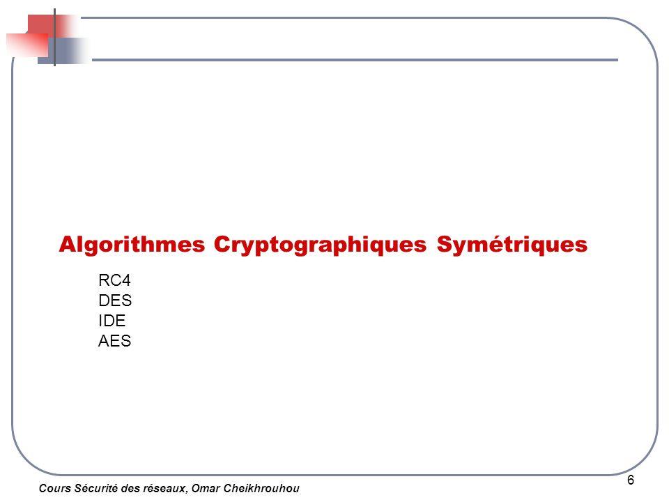 Algorithmes Cryptographiques Symétriques