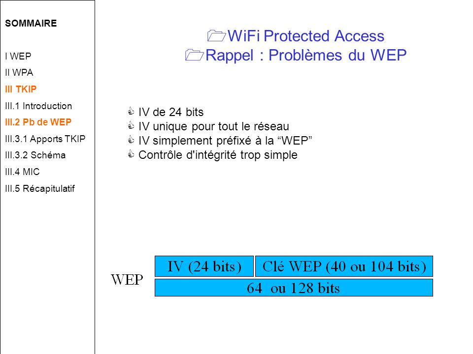 Rappel : Problèmes du WEP