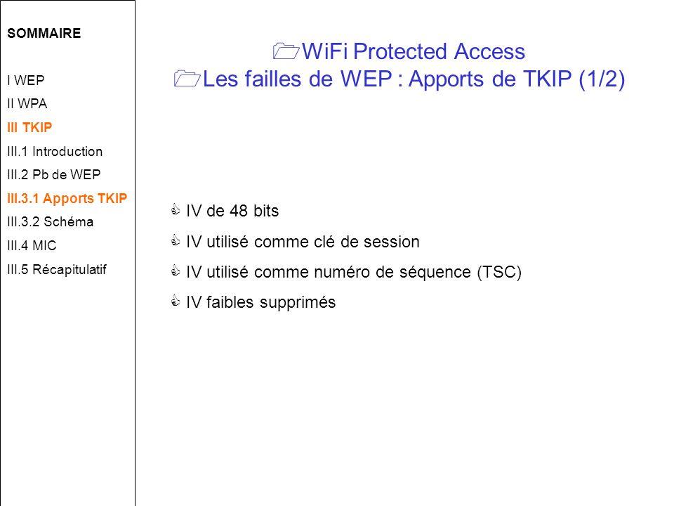 Les failles de WEP : Apports de TKIP (1/2)