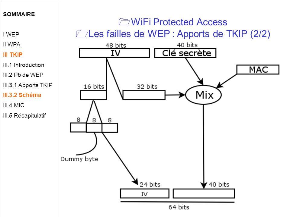 Les failles de WEP : Apports de TKIP (2/2)