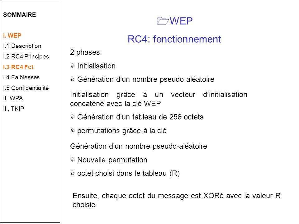 WEP RC4: fonctionnement 2 phases: Initialisation