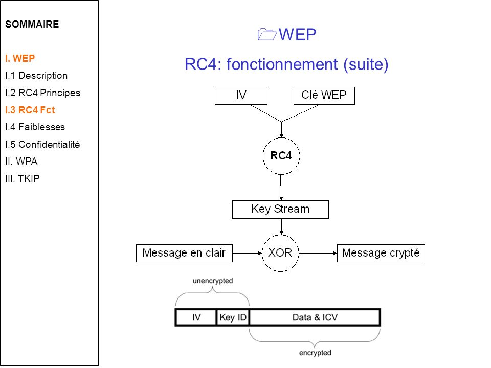 RC4: fonctionnement (suite)