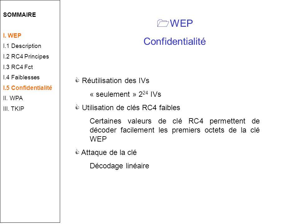 WEP Confidentialité Réutilisation des IVs « seulement » 224 IVs