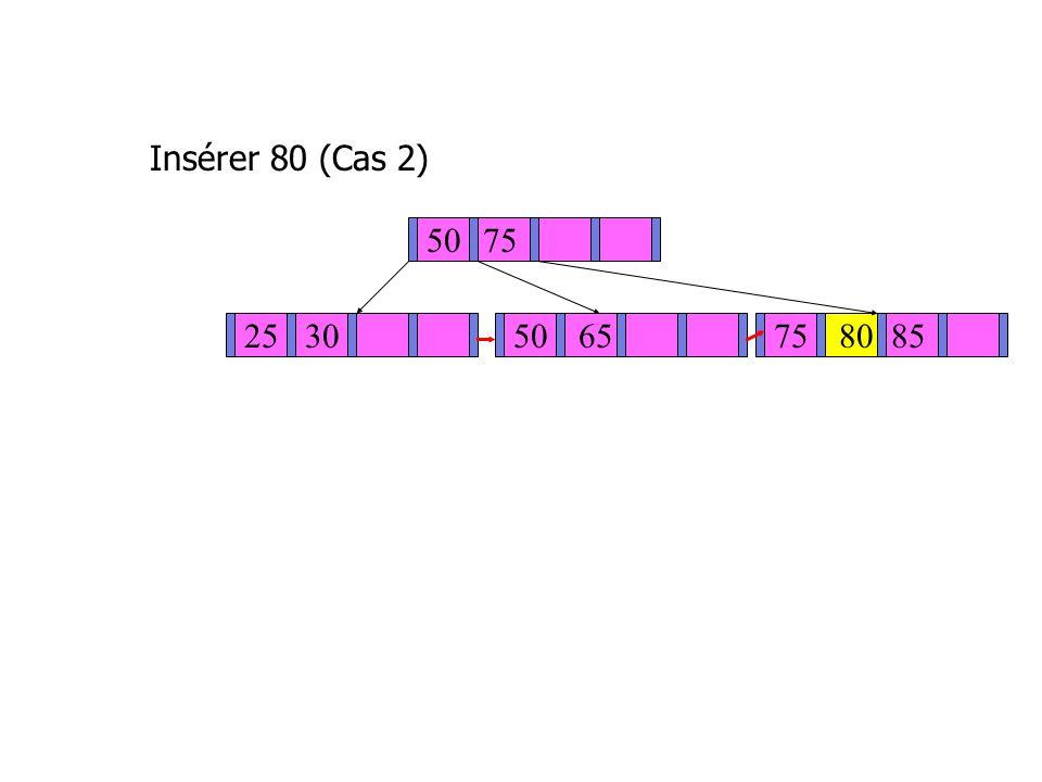 Insérer 80 (Cas 2) 50 75 25 30 50 65 75 80 85