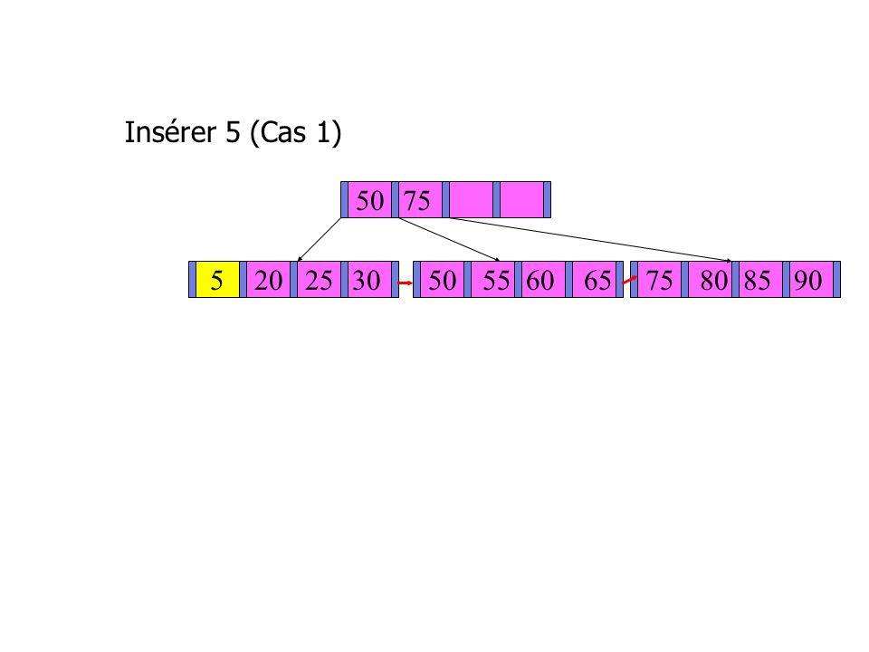 Insérer 5 (Cas 1) 50 75 5 20 25 30 50 55 60 65 75 80 85 90