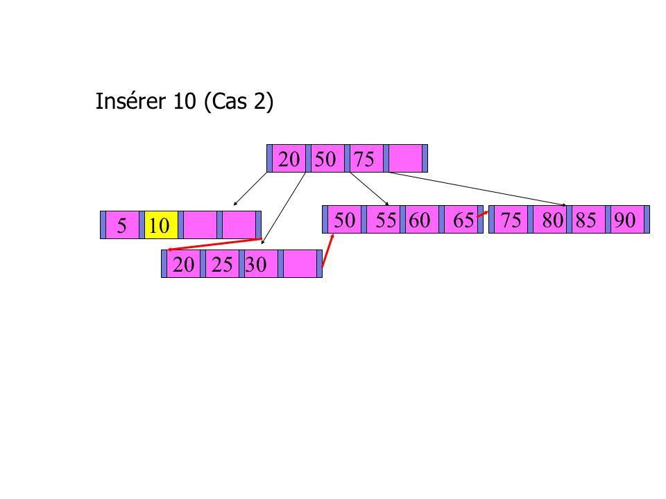 Insérer 10 (Cas 2) 20 50 75 50 55 60 65 75 80 85 90 5 10 20 25 30