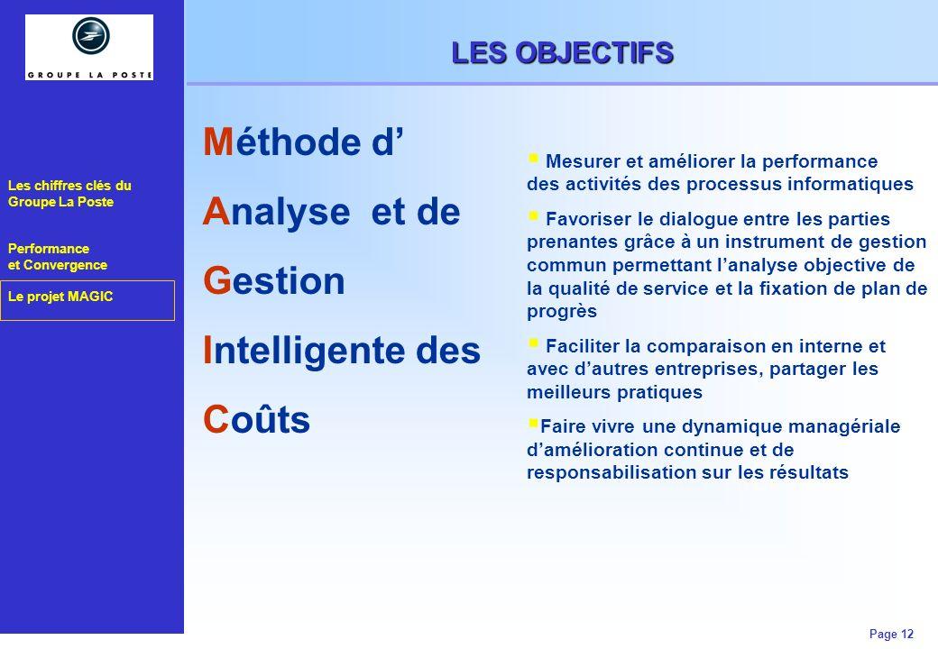 Méthode d' Analyse et de Gestion Intelligente des Coûts LES OBJECTIFS