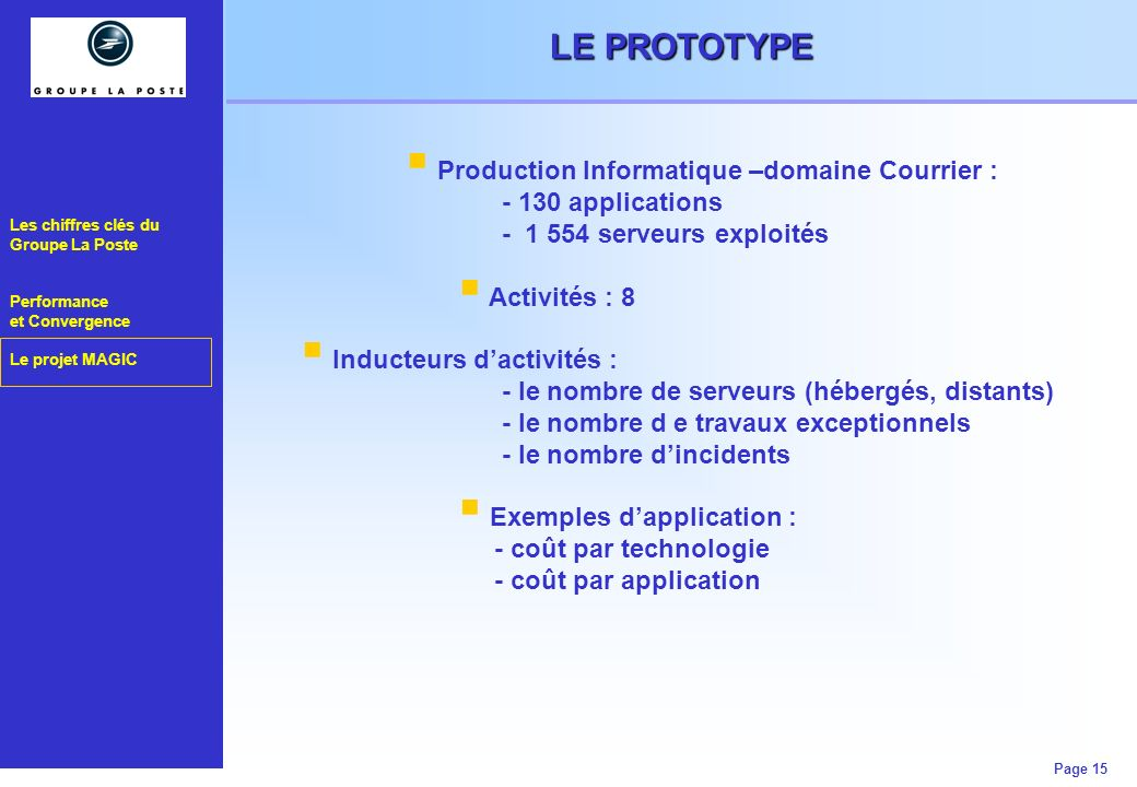 LE PROTOTYPE Production Informatique –domaine Courrier :