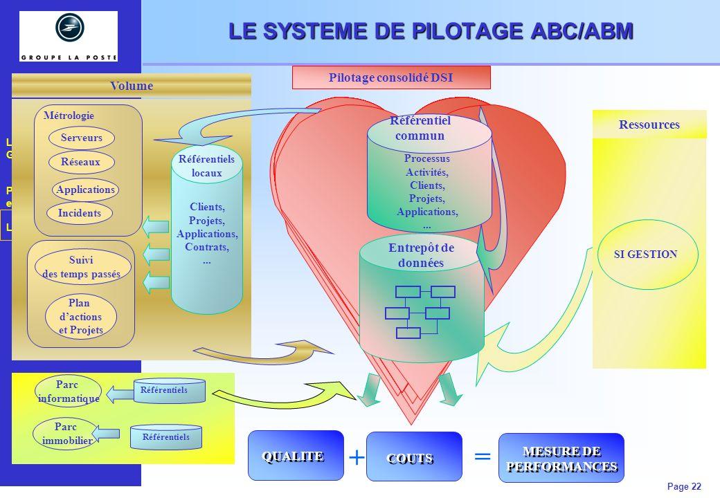 LE SYSTEME DE PILOTAGE ABC/ABM