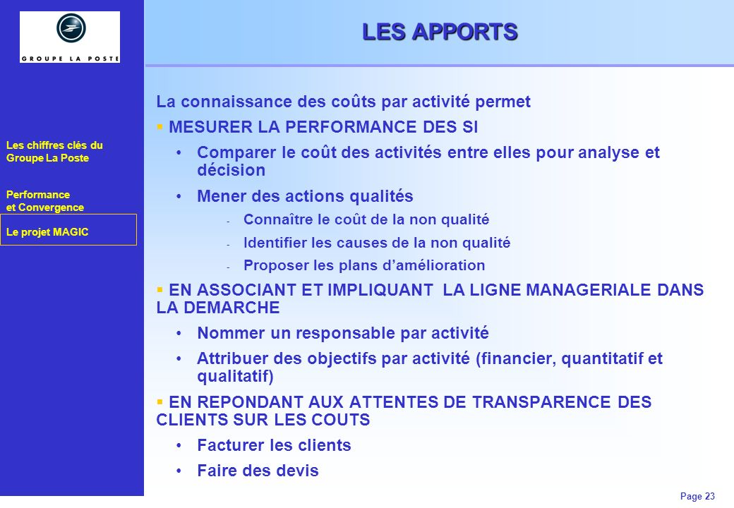LES APPORTS Les impacts de l'ABC