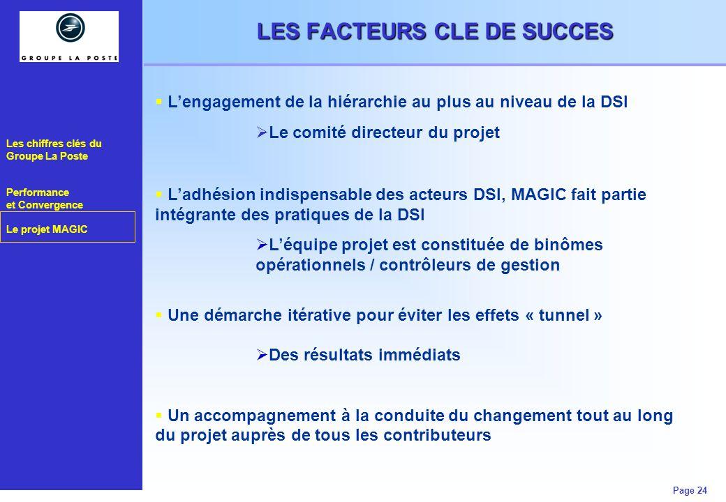 LES FACTEURS CLE DE SUCCES