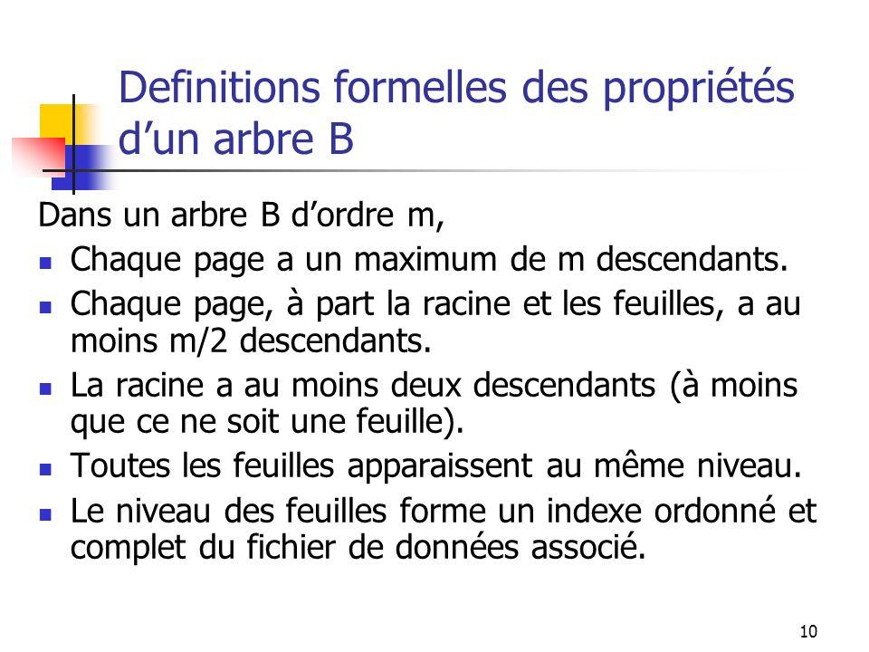 Definitions formelles des propriétés d'un arbre B