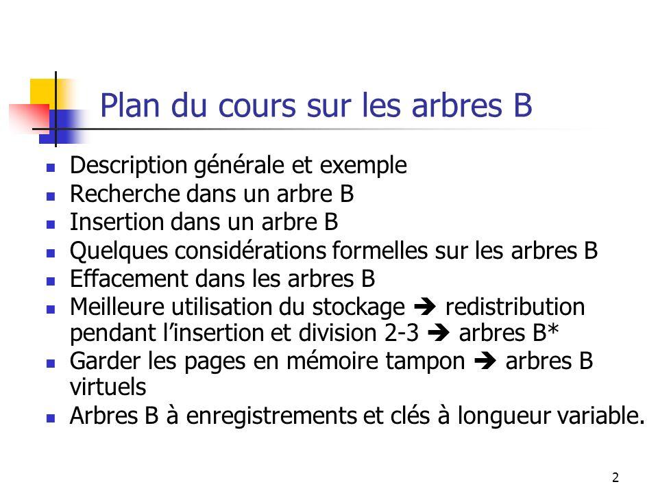 Plan du cours sur les arbres B