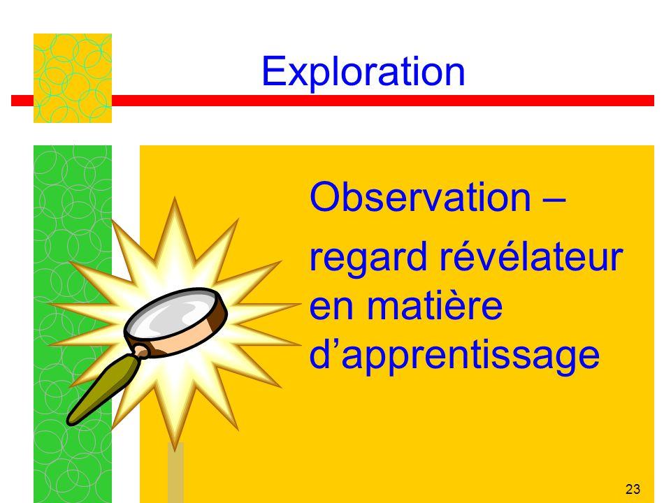 Observation – regard révélateur en matière d'apprentissage