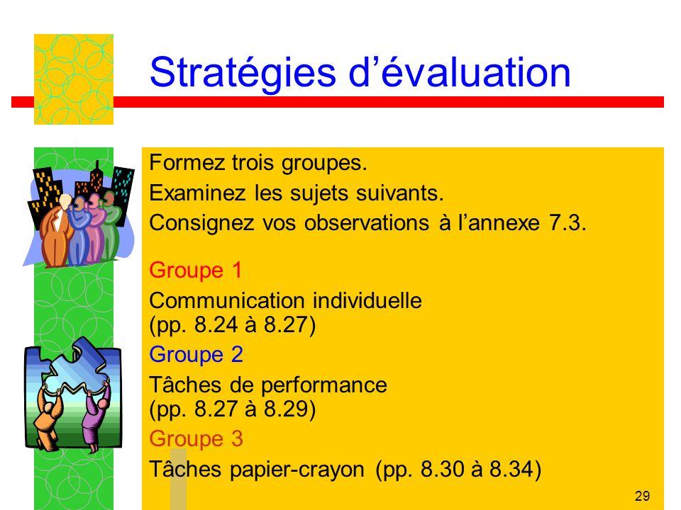 Stratégies d'évaluation