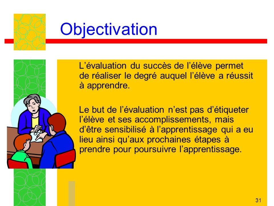 Objectivation L'évaluation du succès de l'élève permet de réaliser le degré auquel l'élève a réussit à apprendre.