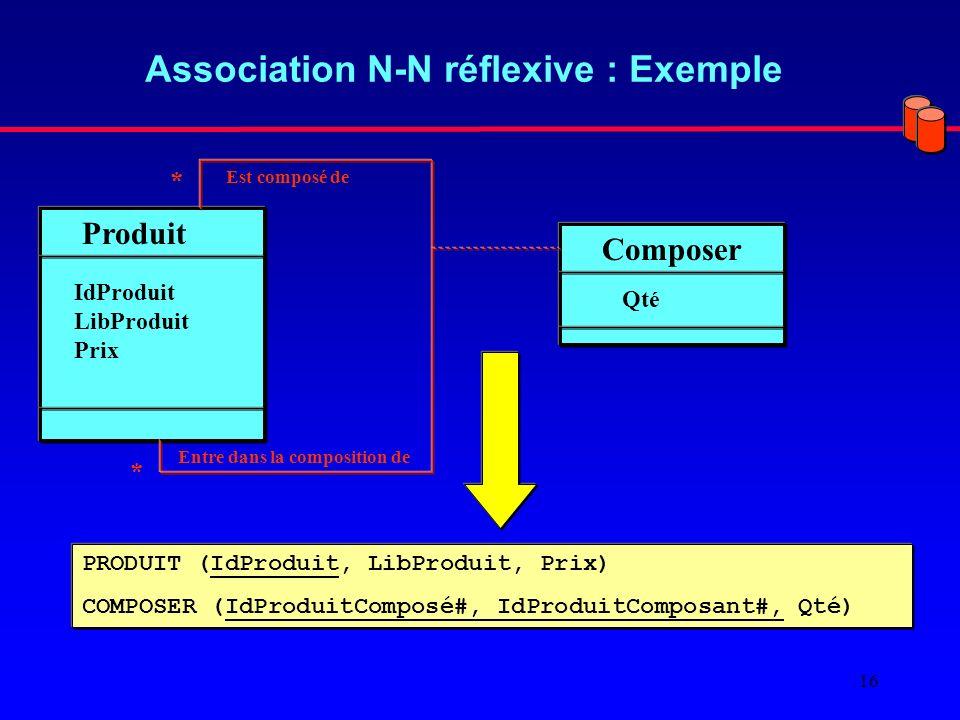Association N-N réflexive : Exemple