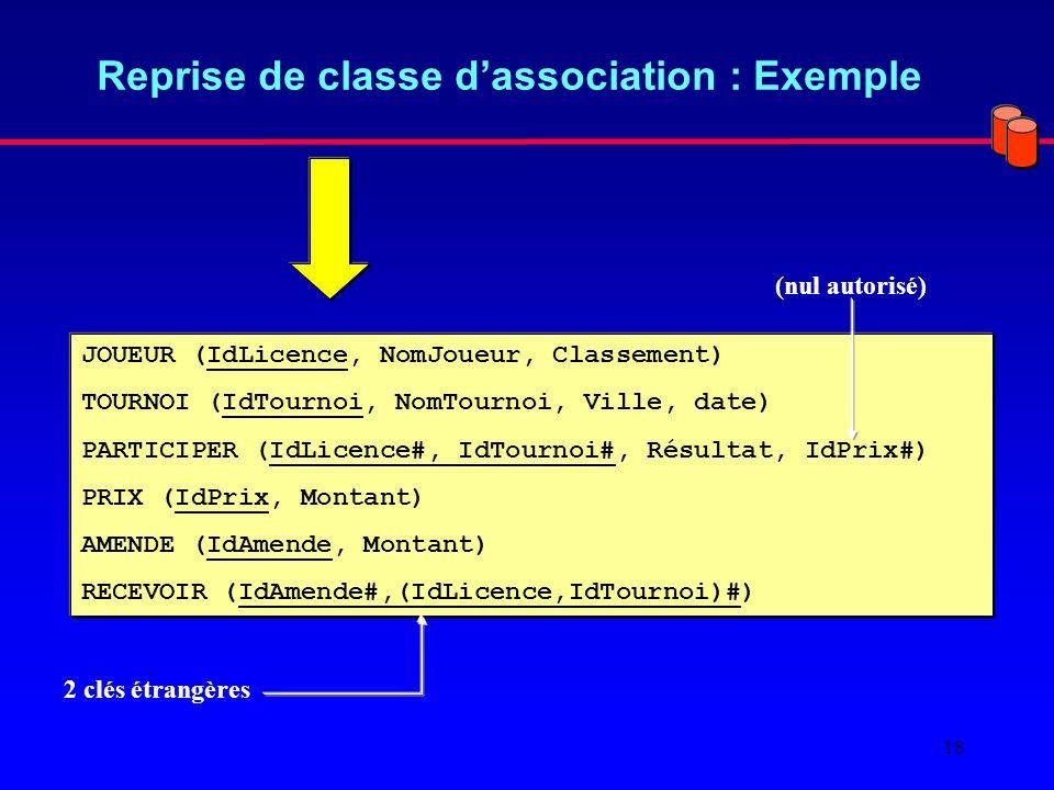 Reprise de classe d'association : Exemple