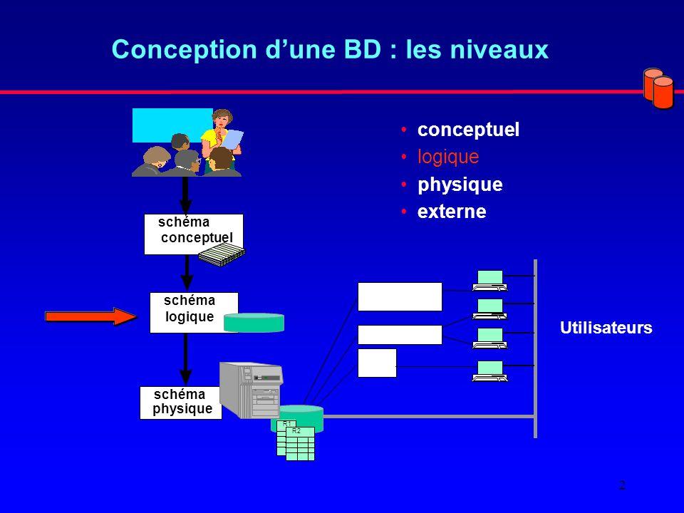 Conception d'une BD : les niveaux