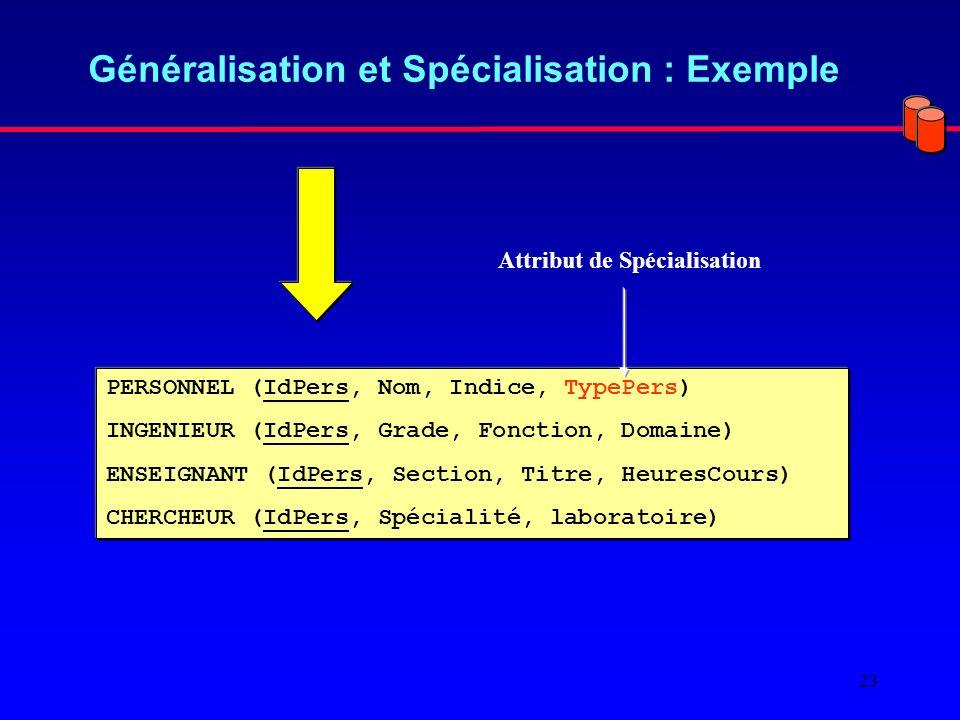 Généralisation et Spécialisation : Exemple