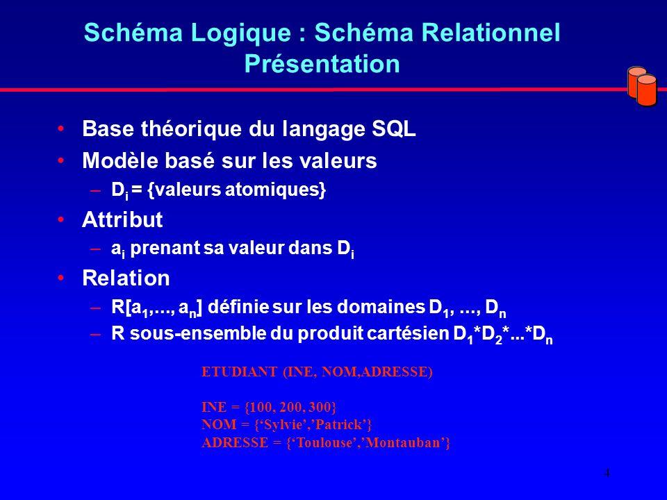Schéma Logique : Schéma Relationnel Présentation