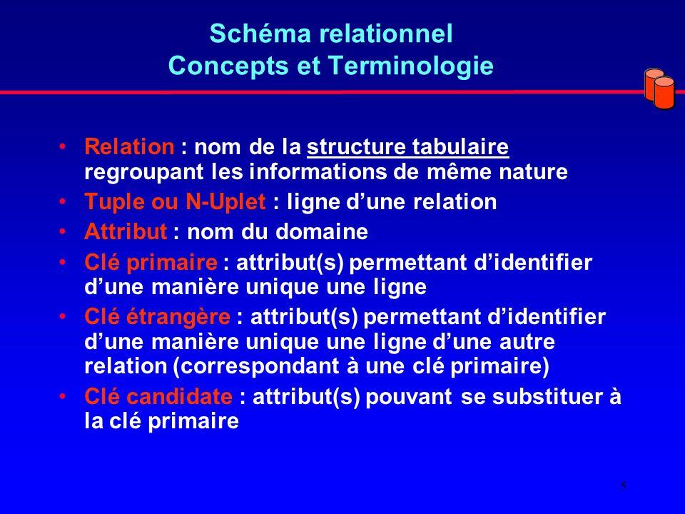 Schéma relationnel Concepts et Terminologie