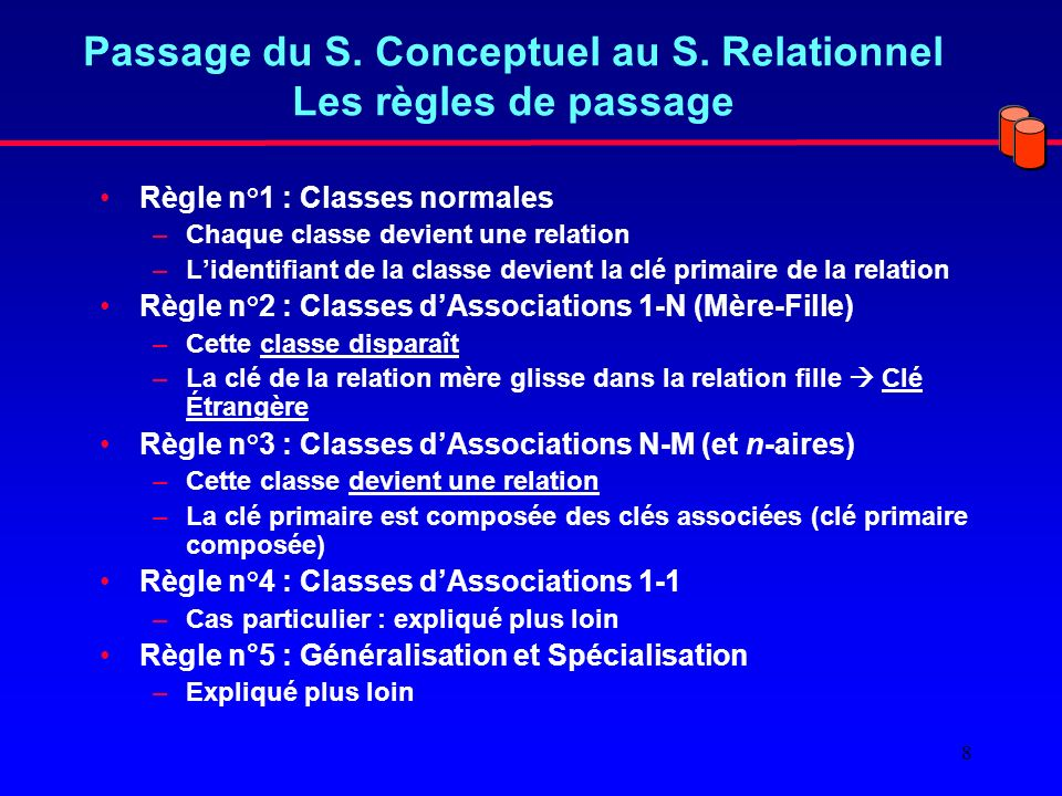 Passage du S. Conceptuel au S. Relationnel Les règles de passage