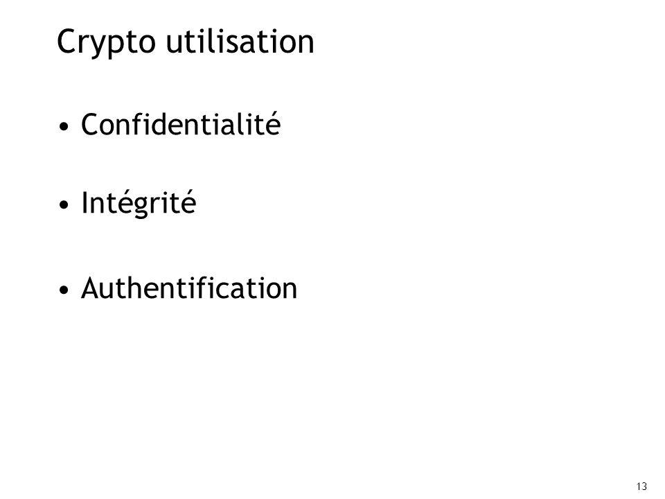 Crypto utilisation Confidentialité Intégrité Authentification