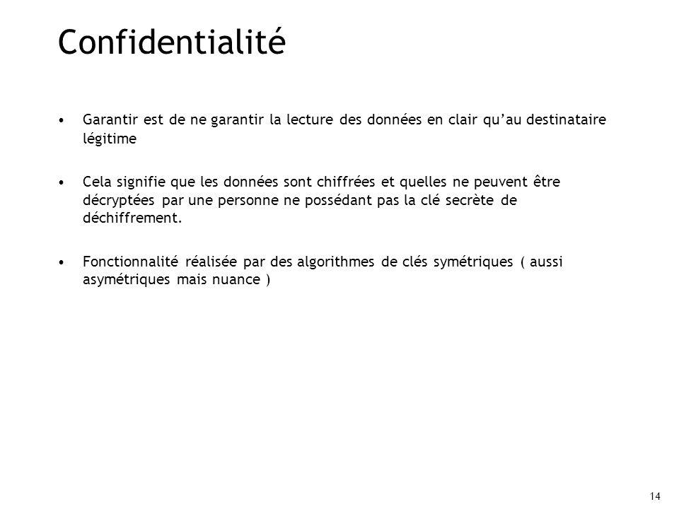 Confidentialité Garantir est de ne garantir la lecture des données en clair qu'au destinataire légitime.