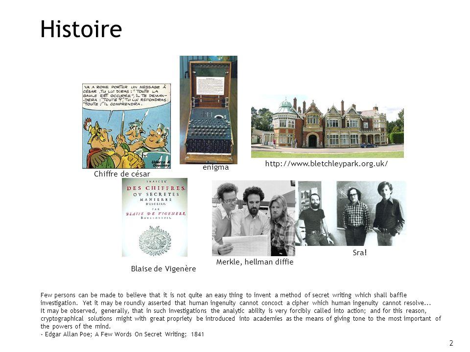 Histoire http://www.bletchleypark.org.uk/ enigma Chiffre de césar Sra!