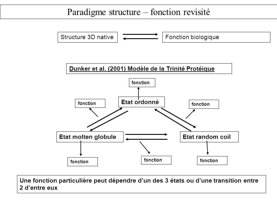 Paradigme structure – fonction revisité