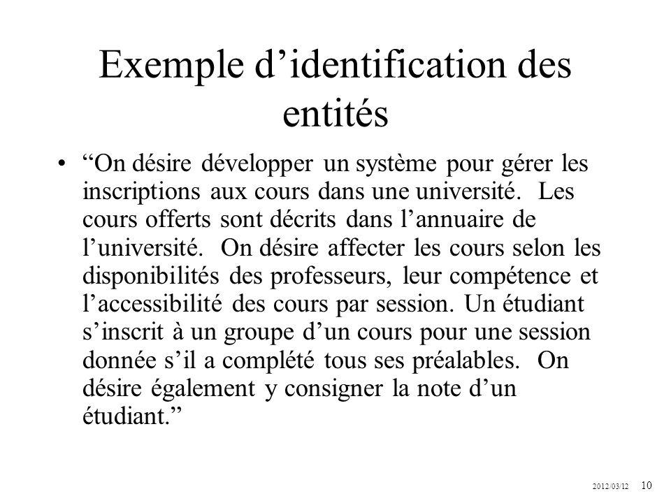 Exemple d'identification des entités