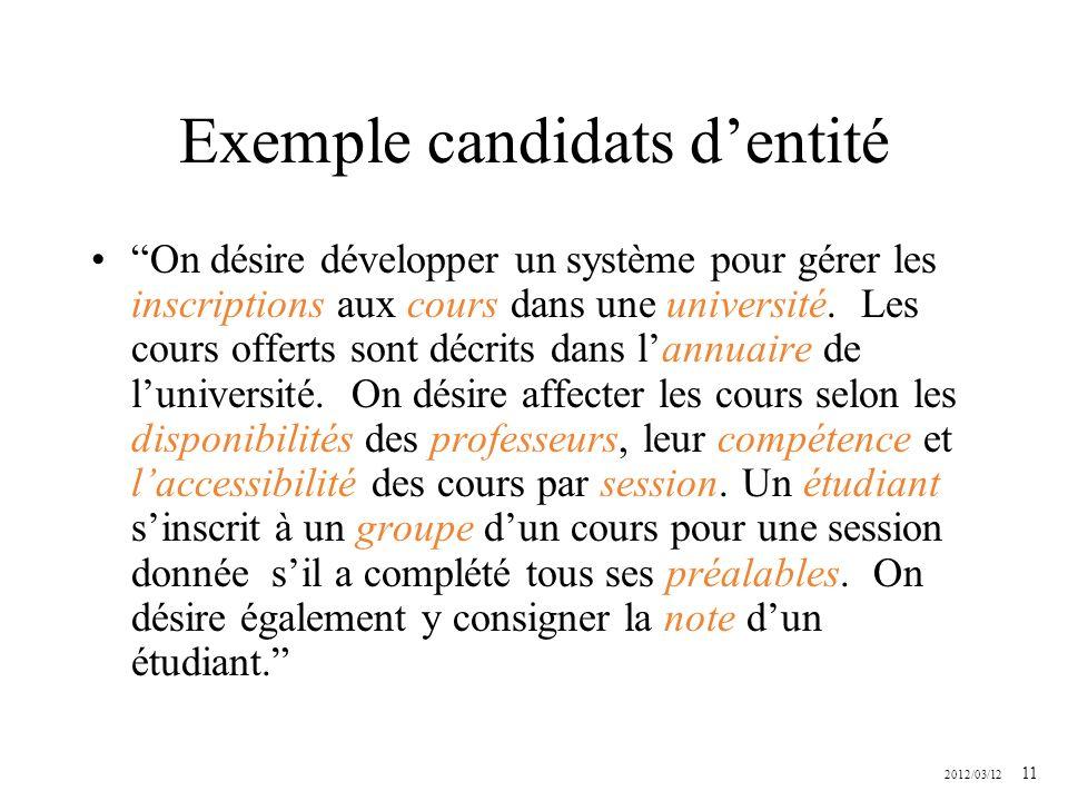 Exemple candidats d'entité