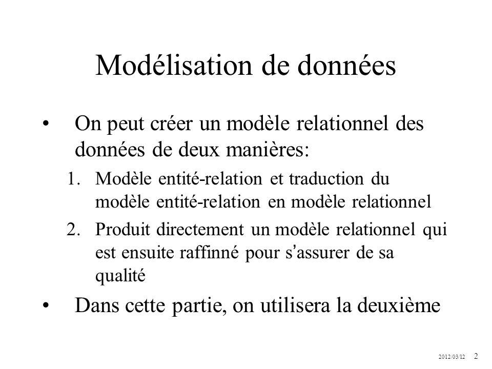 Modélisation de données