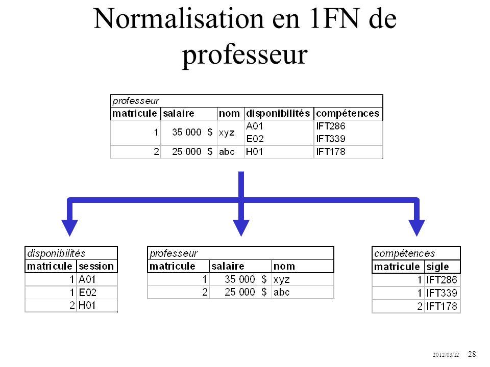 Normalisation en 1FN de professeur