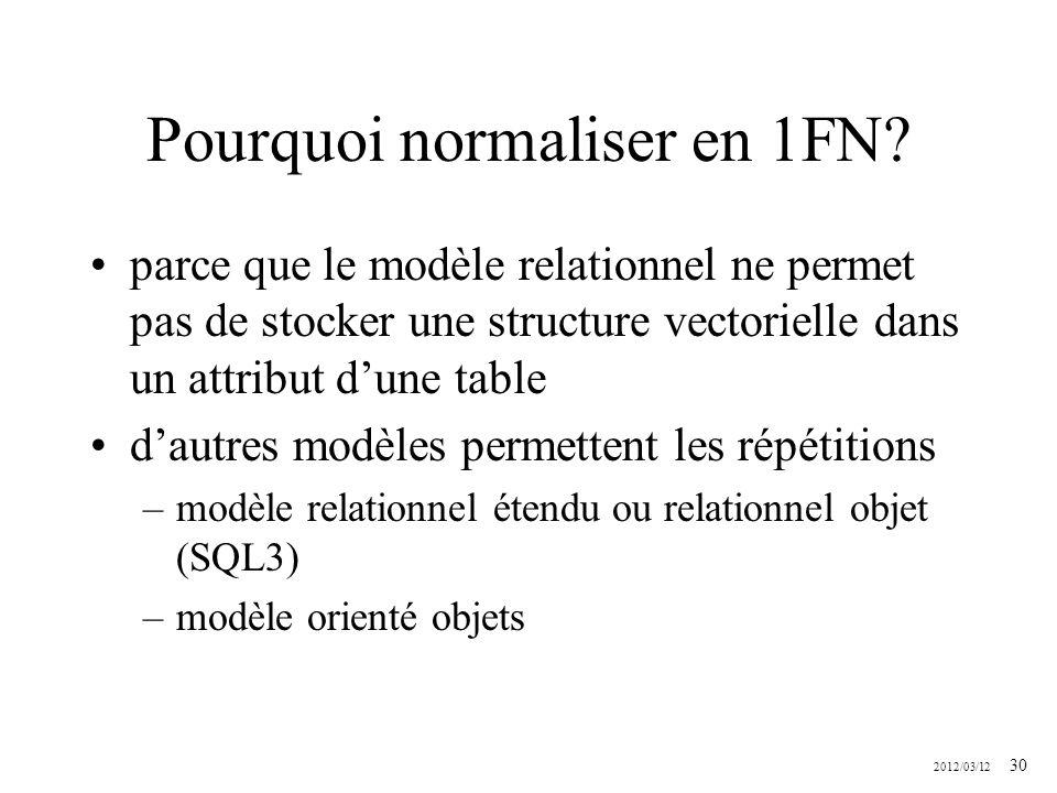 Pourquoi normaliser en 1FN