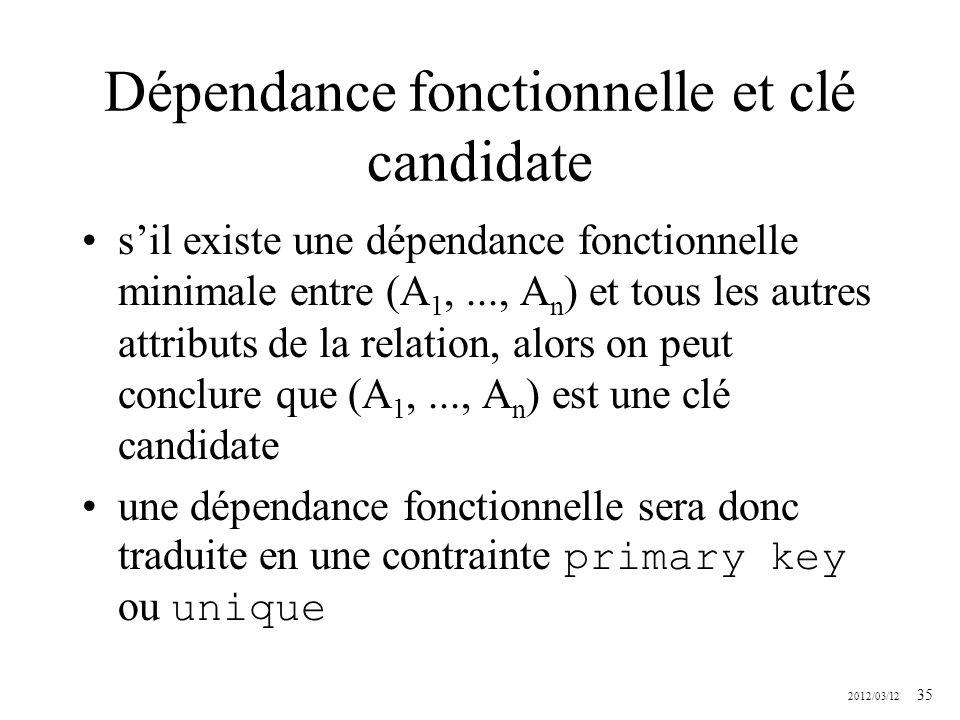 Dépendance fonctionnelle et clé candidate