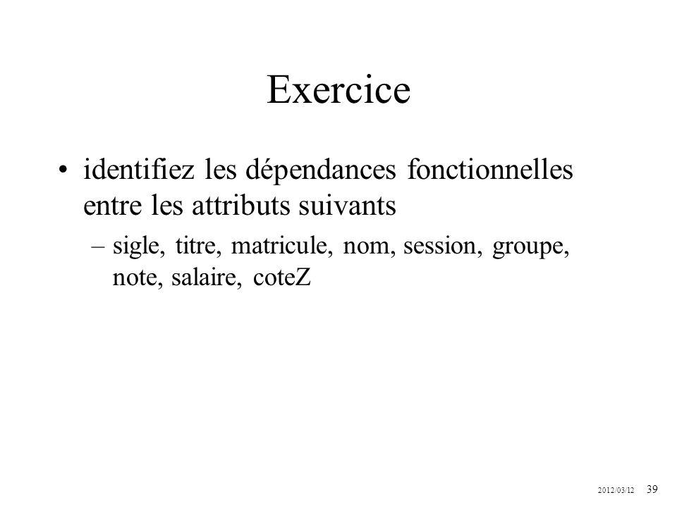 Exercice identifiez les dépendances fonctionnelles entre les attributs suivants.