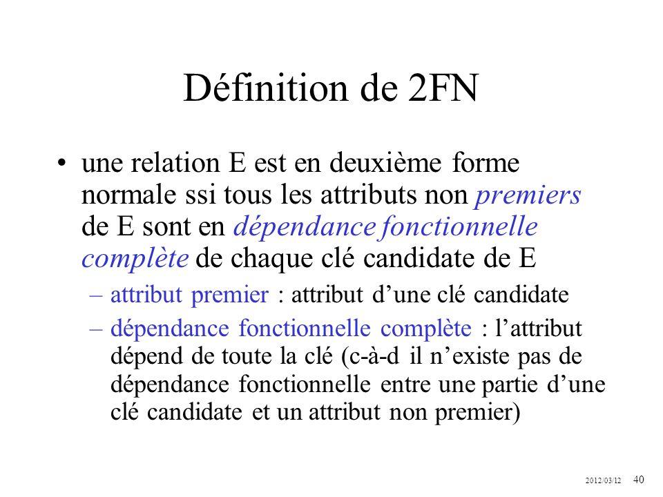 Définition de 2FN