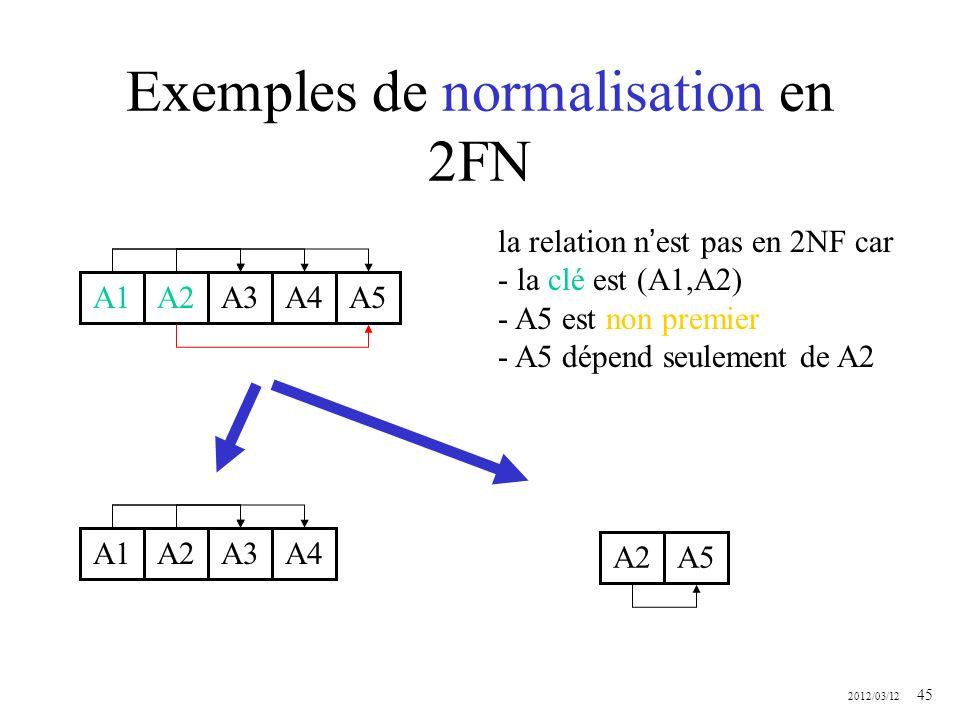Exemples de normalisation en 2FN