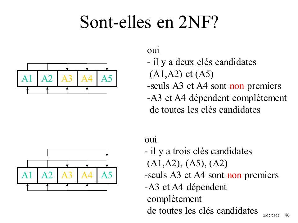 Sont-elles en 2NF oui il y a deux clés candidates (A1,A2) et (A5)