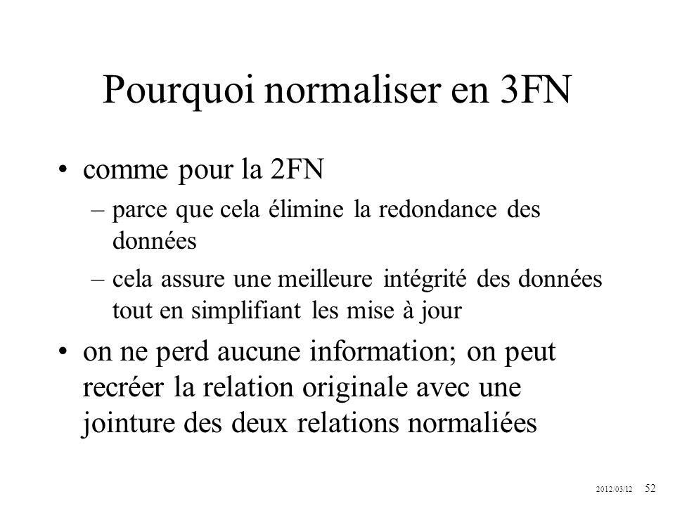Pourquoi normaliser en 3FN